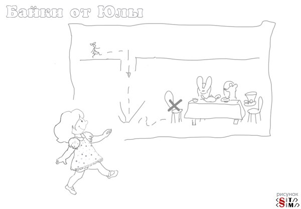 Странная Девочка и стратегия Мартовского зайца